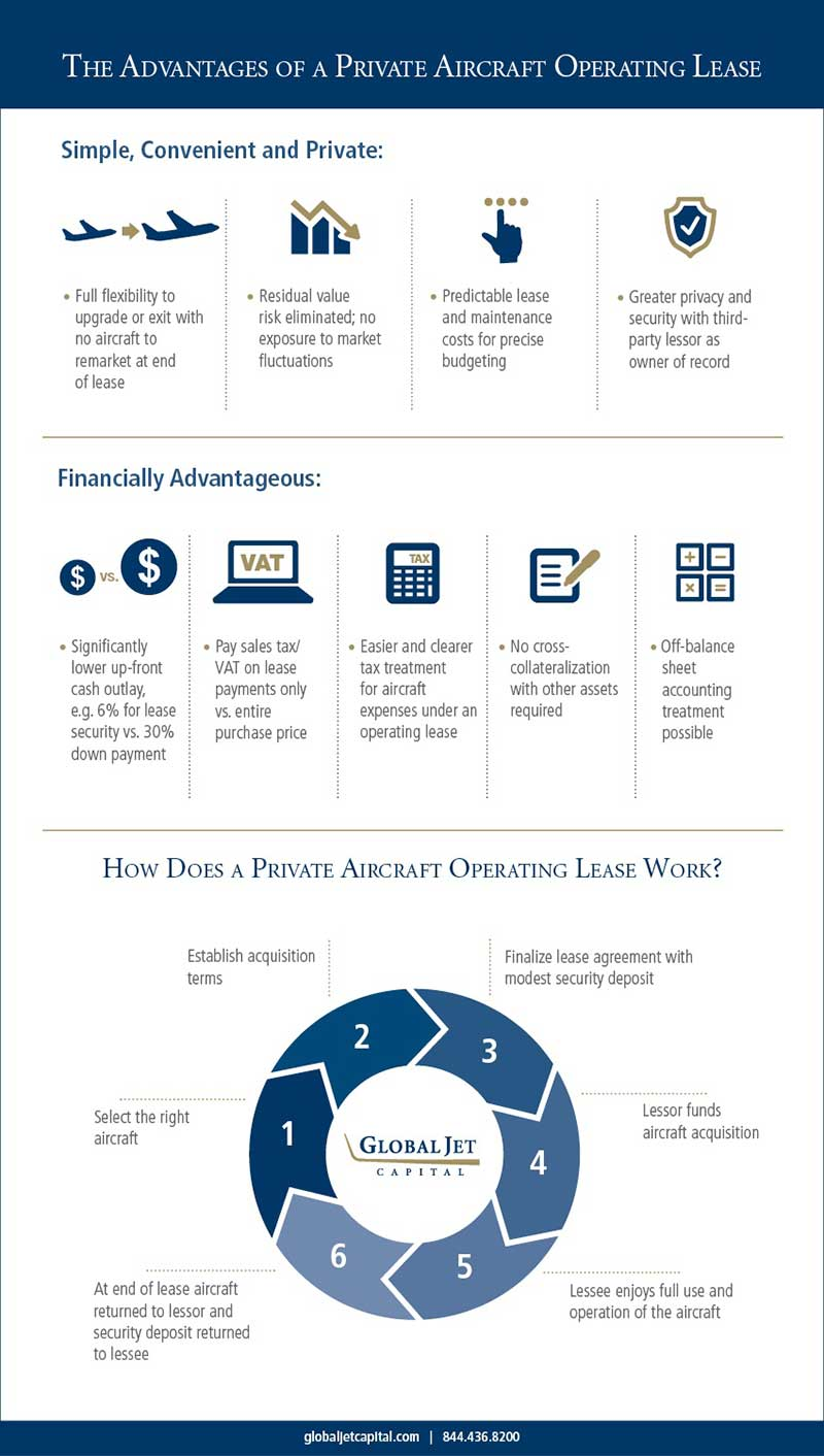 Advantages_of_Operating_Leases_Infographic
